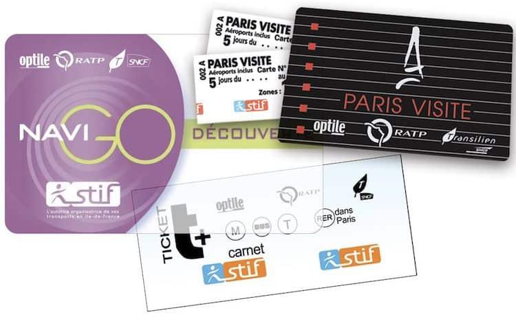 Confronto abbonamento metro di Parigi